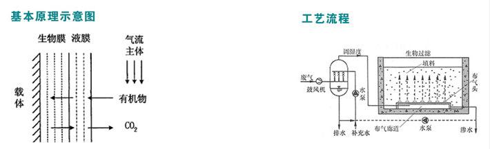 电路 电路图 电子 原理图 710_217